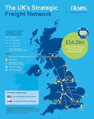 UK Strategic Freight Network infographic, from UKMPG