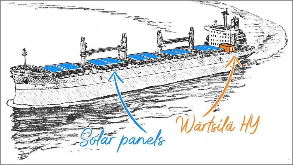 The new integrated Wärtsilä hybrid solution combines engines, solar panels and batteries