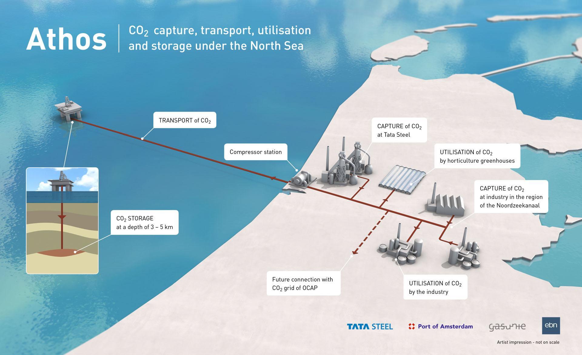 Athos seeks market interest in carbon capture plan
