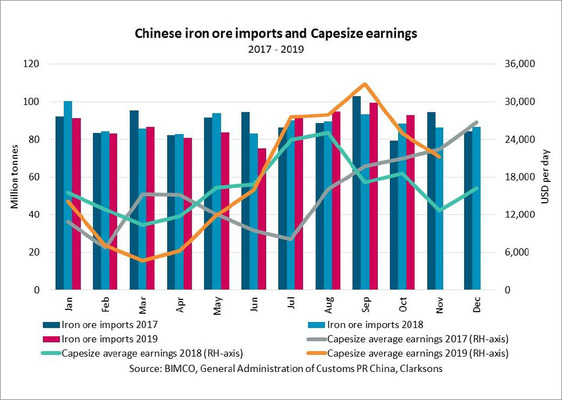 First decline in Chinese steelmaking since 2017