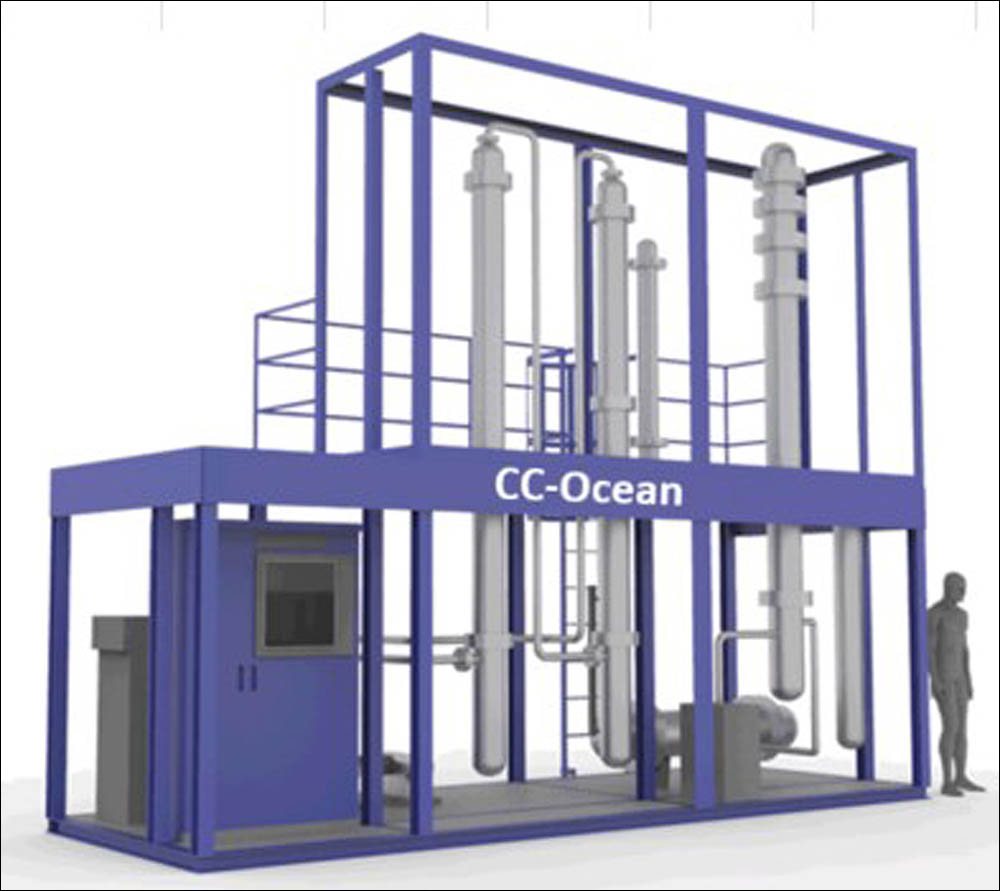 Small-scale CO2 Capture demonstration plant