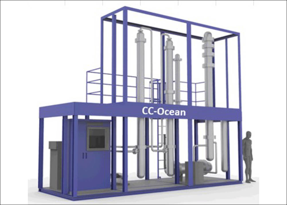 Small-scale CO2 capture plant on a vessel