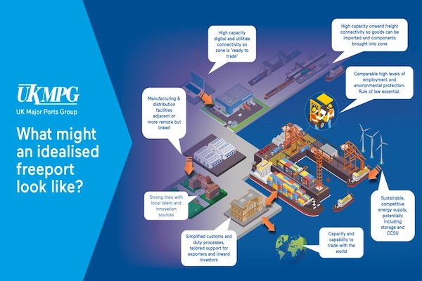 Freeport infographic from UKMPG
